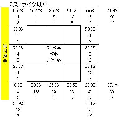 20111223DATA3.jpg
