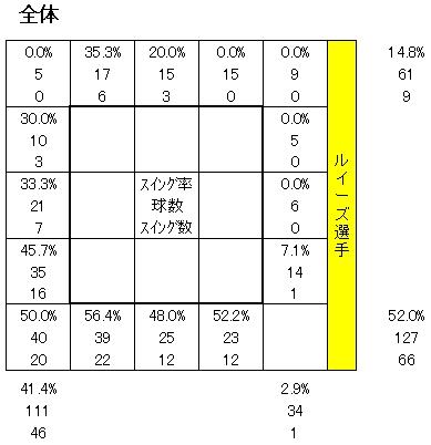 20111224DATA2.jpg