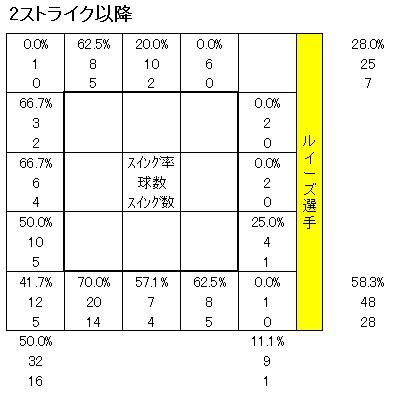 20111224DATA3.jpg