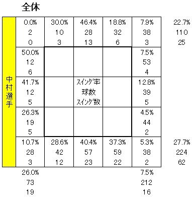 20111224DATA7.jpg