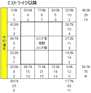 20111224DATA8.jpg