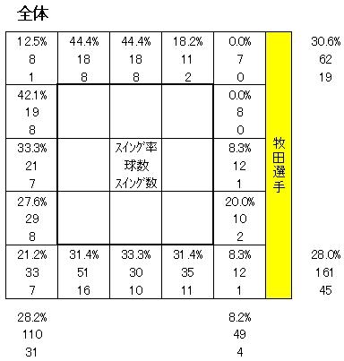 20120103DATA2.jpg