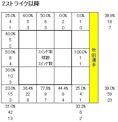 20120103DATA3.jpg