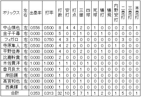 20120105DATA5.jpg