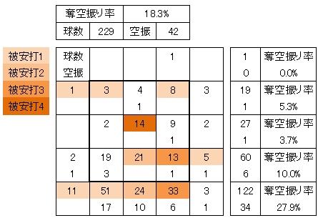 20120106DATA2.jpg