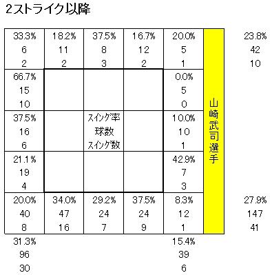 20120110DATA2.jpg