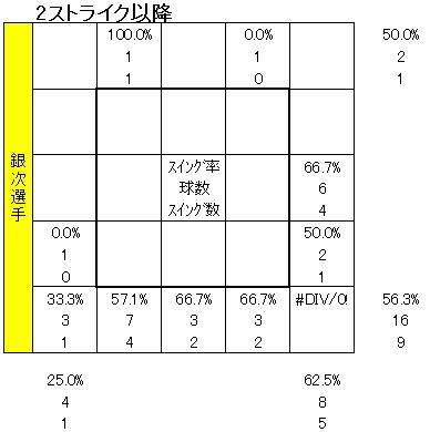 20120112DATA2.jpg