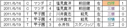 20120113DATA8.jpg