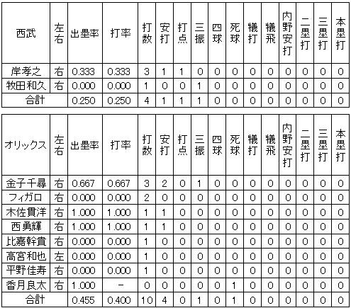 20120116DATA2.jpg