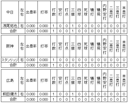 20120116DATA4.jpg