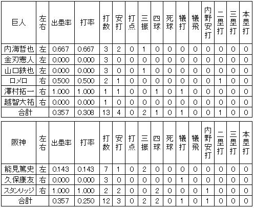 20120126DATA7.jpg