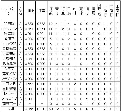 20120128DATA2.jpg