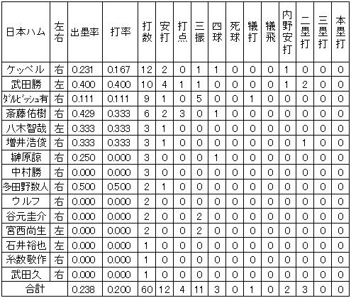 20120128DATA3.jpg
