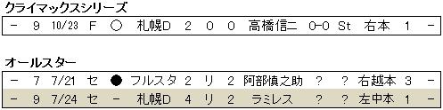 20120129DATA3.jpg