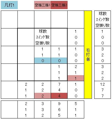 20120204DATA7.jpg