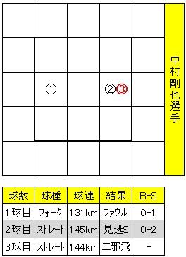 20120210DATA2.jpg