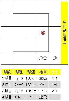 20120210DATA3.jpg