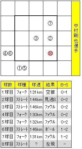 20120210DATA4.jpg