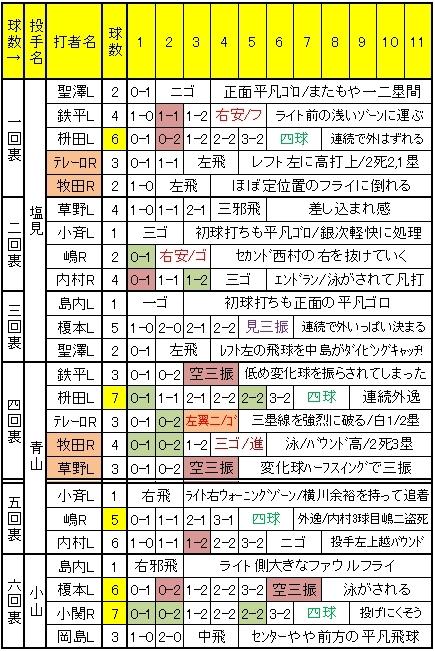 20120213DATA3.jpg
