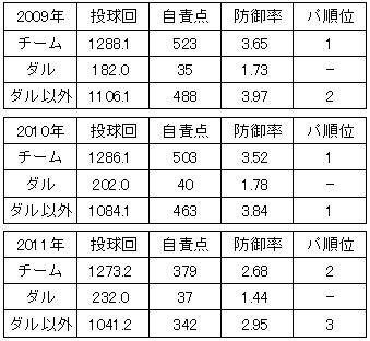 20120229DATA2.jpg