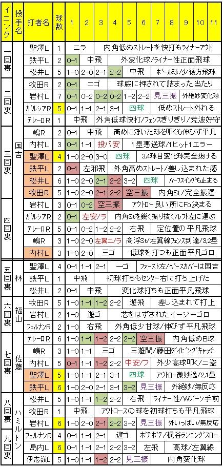 20120303DATA3.jpg