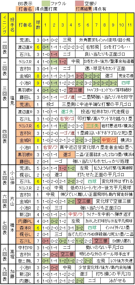 20120304DATA7.jpg