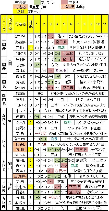 20120305DATA3.jpg
