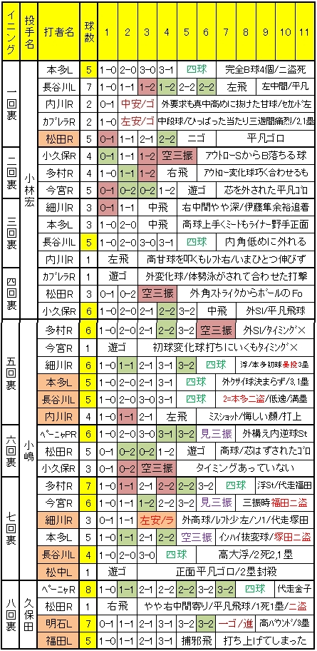 20120309DATA4.jpg
