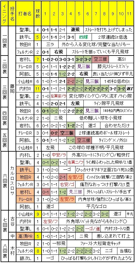 20120310DATA7.jpg