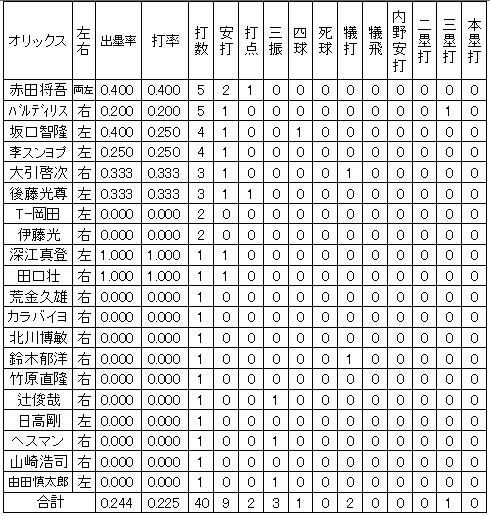 20120313DATA4.jpg