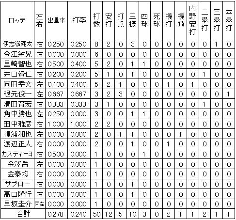 20120313DATA5.jpg