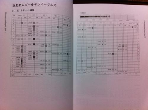 20120316DATA1.jpg