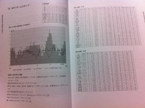20120316DATA3.jpg