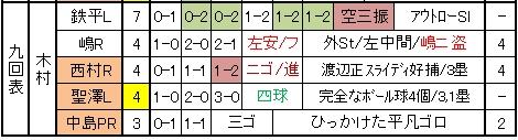 20120321DATA5.jpg