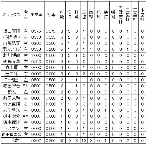 20120322DATA4.jpg