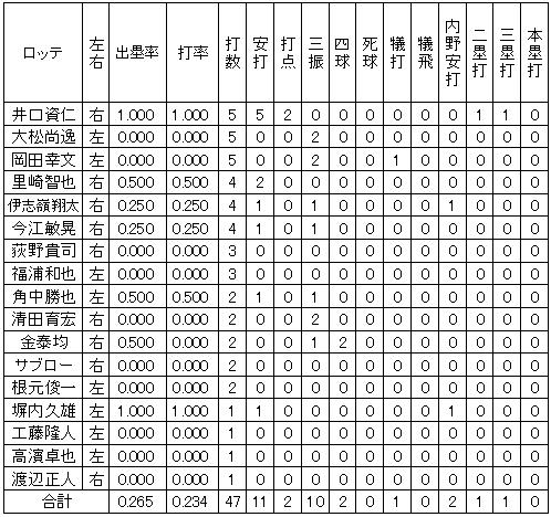 20120322DATA5.jpg
