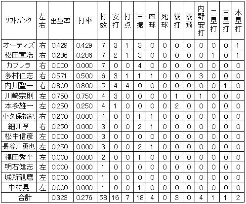 20120323DATA1.jpg