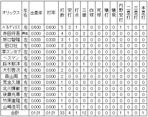20120323DATA4.jpg