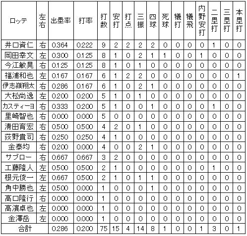 20120323DATA5.jpg