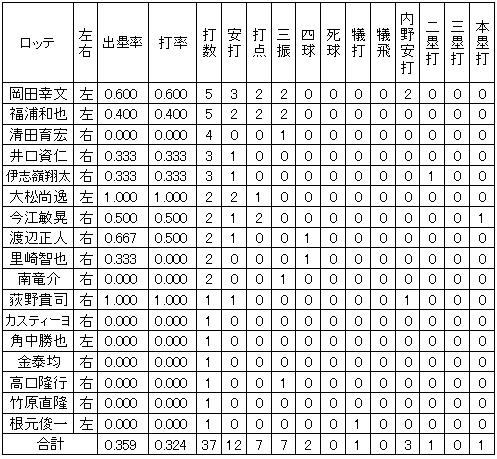 20120324DATA5.jpg
