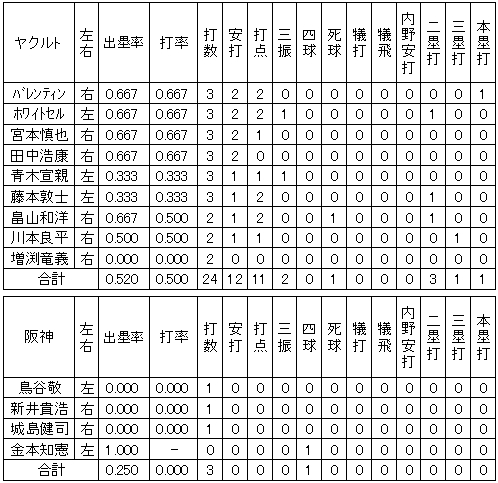 20120324DATA7.jpg