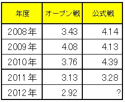 20120326DATA5.jpg