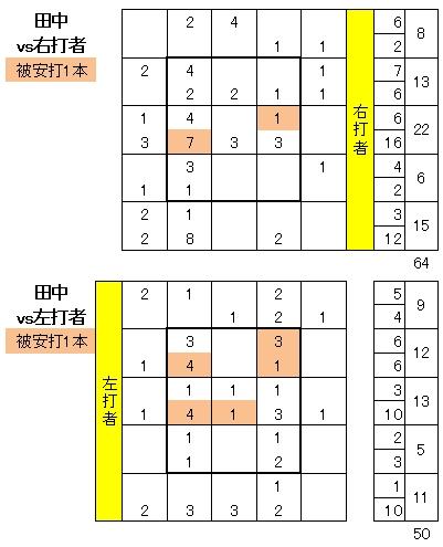 20120330DATA3.jpg