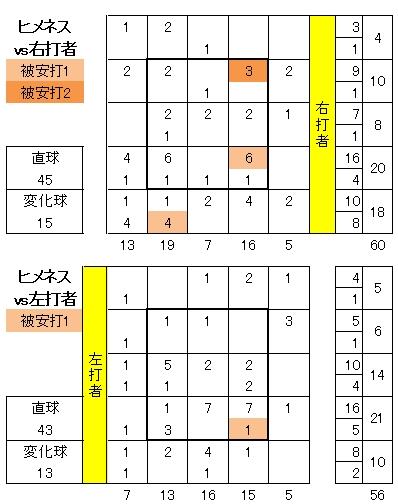20120331DATA5.jpg