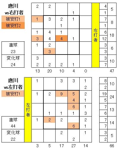 20120331DATA6.jpg