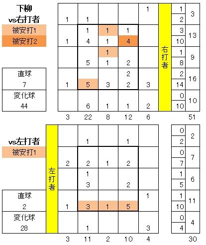 20120401DATA7.jpg