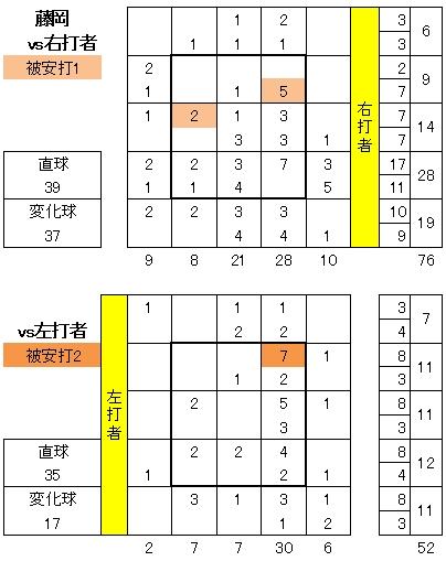 20120401DATA9.jpg