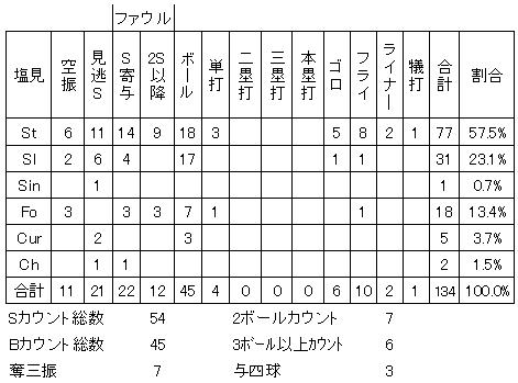 20120403DATA4.jpg