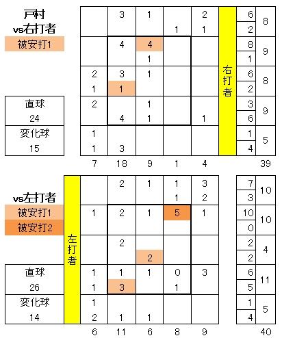 20120404DATA3.jpg