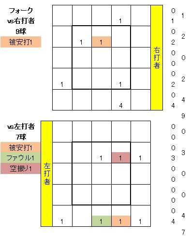 20120405DATA4.jpg
